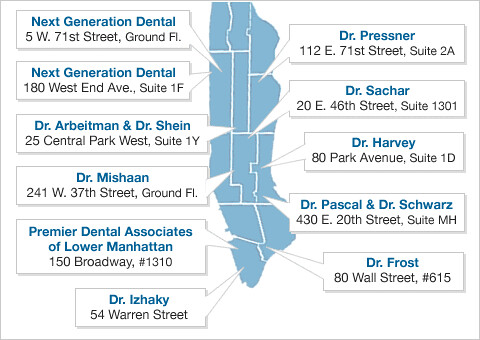 NYC Dentists participating to ZocDoc Candybuyout