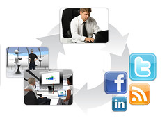 Social and Immersive Media: Integration Platforms