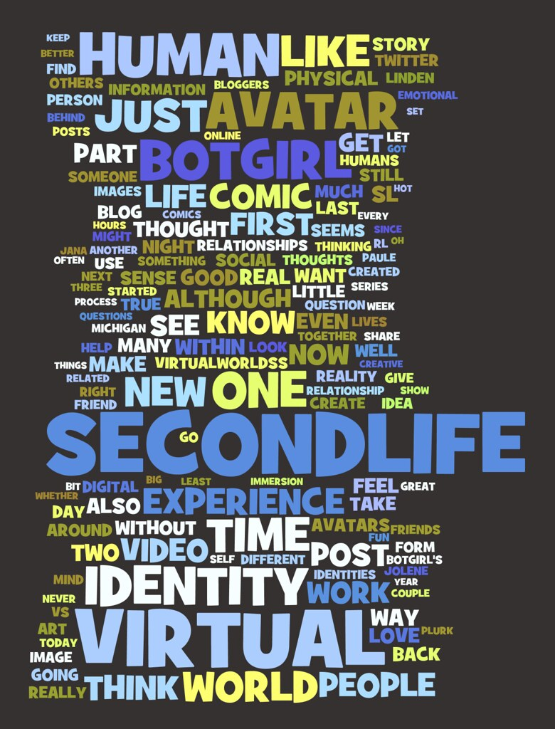 Botgirl Blog Wordle