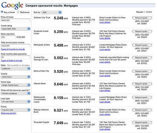 Comparison Google Ads : Mortgages