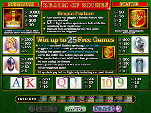 free Realm of Riches slot bonus game