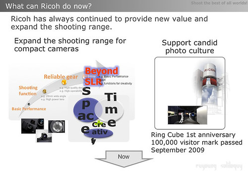Ricoh_GXR_announce_09 (by euyoung)