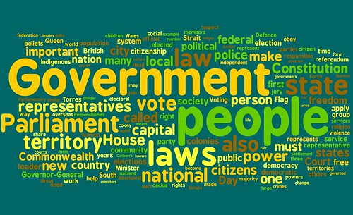 New Australian Citizenship Test Tag Cloud