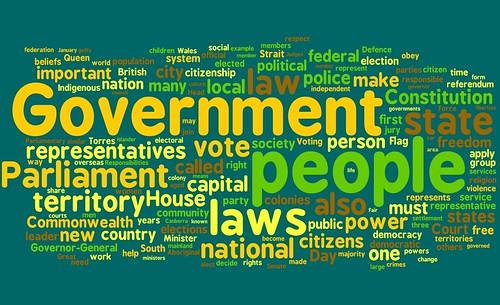New Australian Citizenship Test Tag Cloud