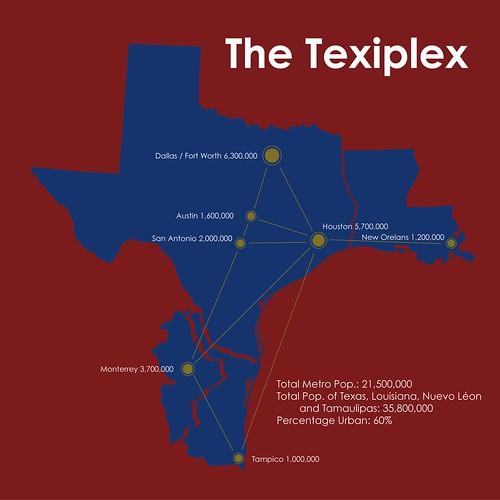 texiplex
