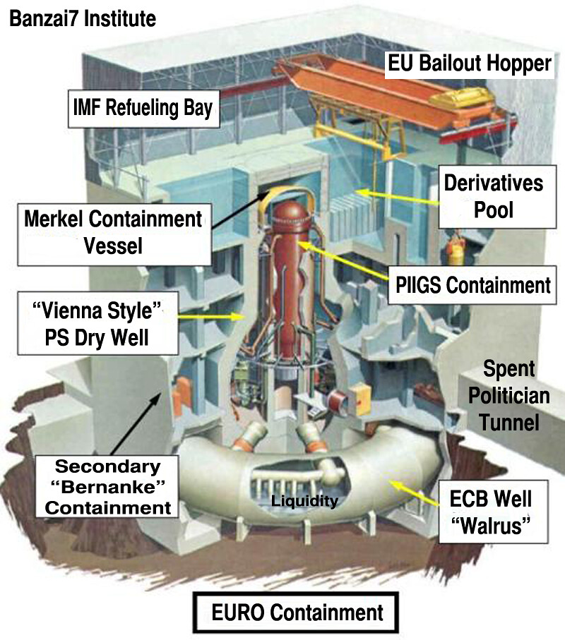 EURO CONTAINMENT DIAGRAM