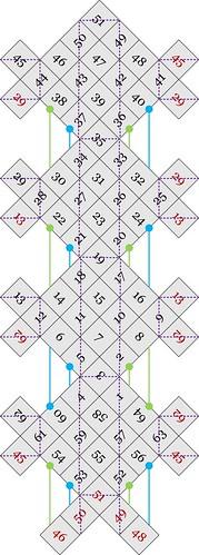 64-square entrelac torus