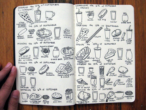 food journal 5