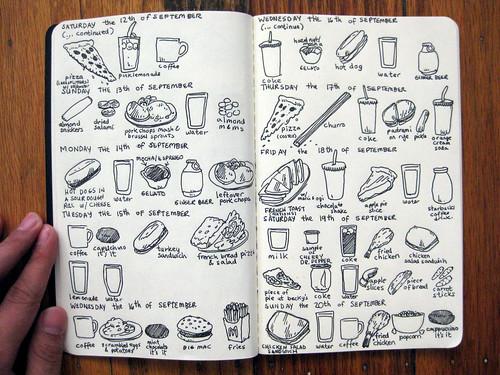 food journal 5