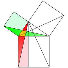 Euclide: un teorema bellissimo!