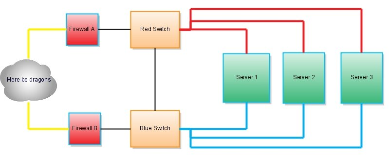 logical_switch_diagram