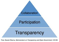 Transparency and open government
