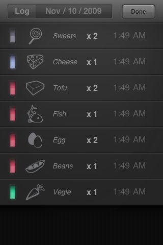 4089601371 3c4c9371a0 o Foobi   Enjoyable Diet Tracking