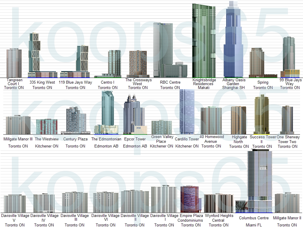 koops65\'s Drawings - Page 9 - SkyscraperPage Forum