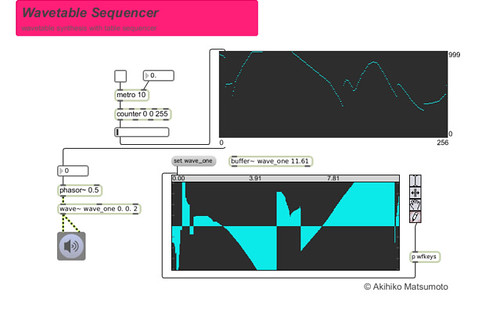wavetable sequencer