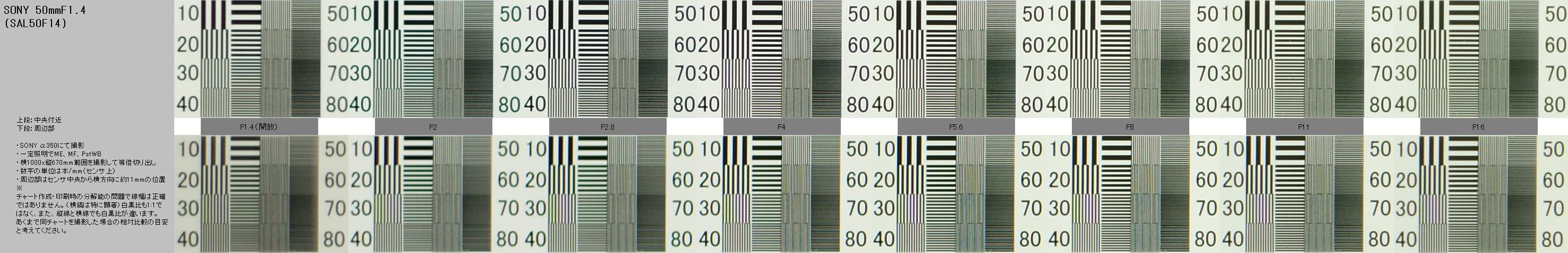 оптическая схема объектива ноктилюкс 50/0,95