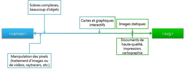 Cadran5
