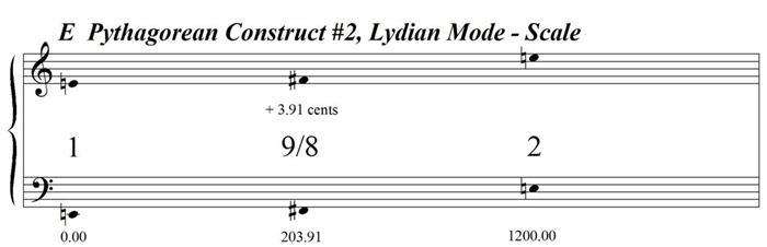 EPythagoreanConstructNo2LydianMode