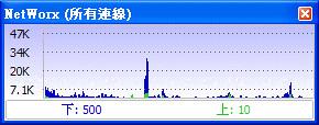 NetWorx 3