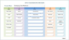 SIPOC Diagram Process Map SpreadsheetZONE Tags Business Spreadsheet Template Excel