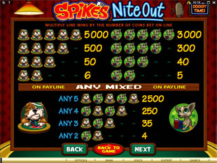 free Spikes Nite Out slot mini symbol