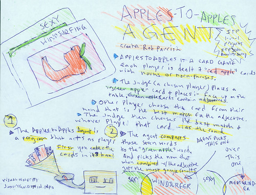 ITP 30th Anniversary  1-in-1 Visual Notes: Apples to Apples Agent
