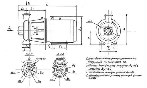 Габаритно-присоединительная характеристика насосов КМ 100-80-160