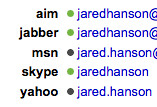 screenshot of Jared Hanson's instant message addresses annotated visually with his presence on each