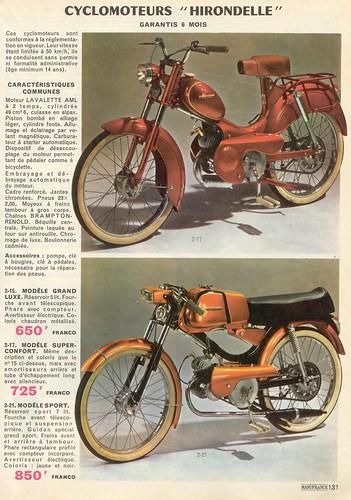 manu67 cyclo
