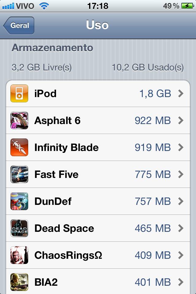 5812636921 28cba8eb88 b [iOS 5] Novos recursos   Armazenamento