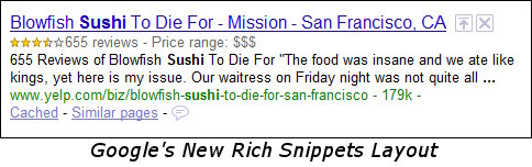 Google SERP listing for Yelp with Rich Snippets
