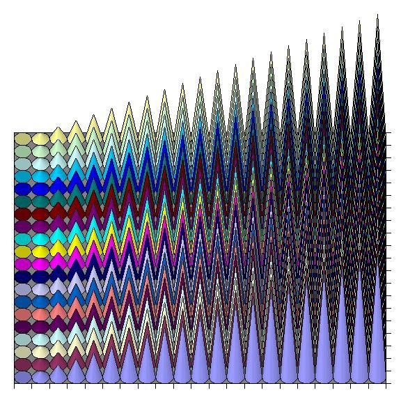 Thumb Arte visual con los gráficos de Microsoft Excel
