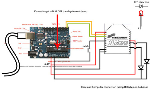how to get what you want rh kobakant at Arduino XBee Programming Arduino XBee Code