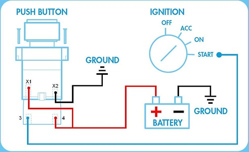 telemecanique zb2 bw0613 push button quick start ignition switch Jeep Push Button Start Diagram telemecanique zb2 bw0613 push button quick start ignition switch wiring diagram schematic
