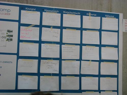 FUcamp Sessionplan Samstag