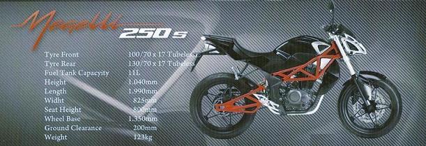 megelli250s