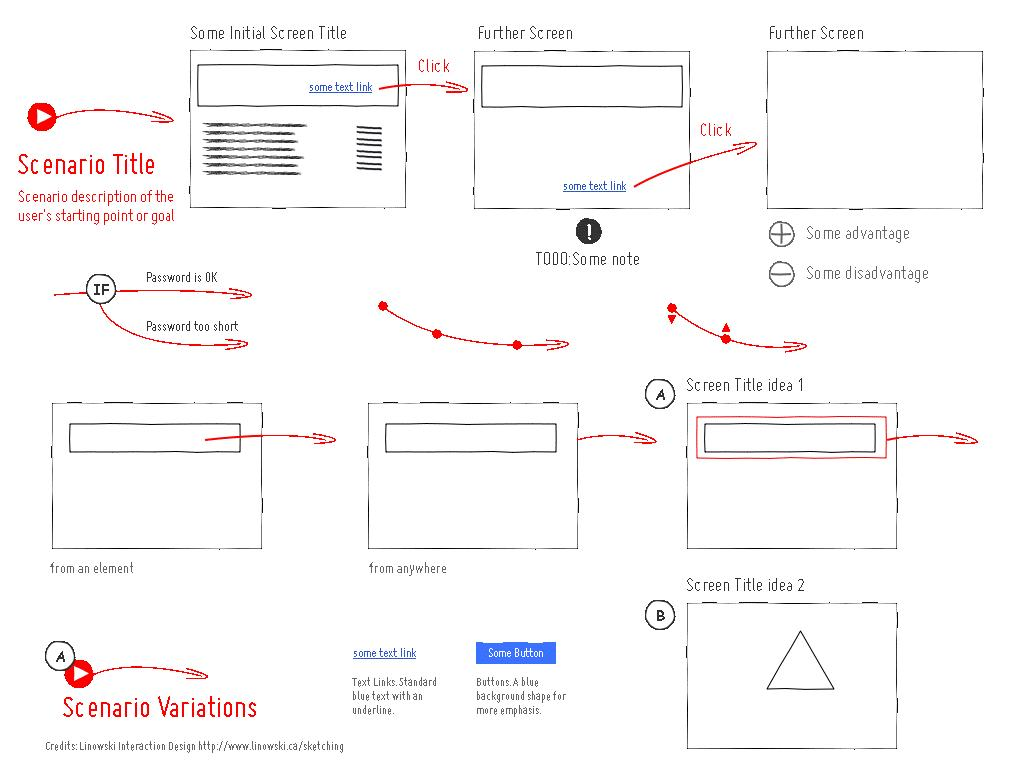 Sketching notation fredvandaele tags pencil sketching ux wireframe notation