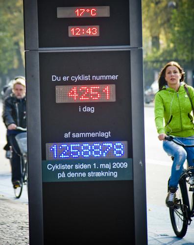 Cyclist 1258878