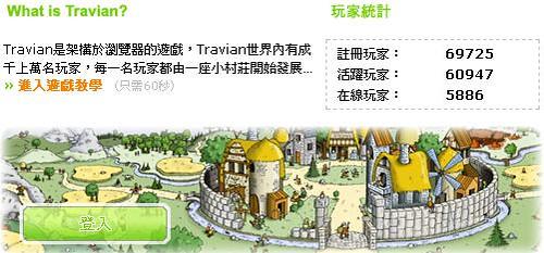 Travian  - 網頁遊戲 - 羅馬、高盧 和 條頓