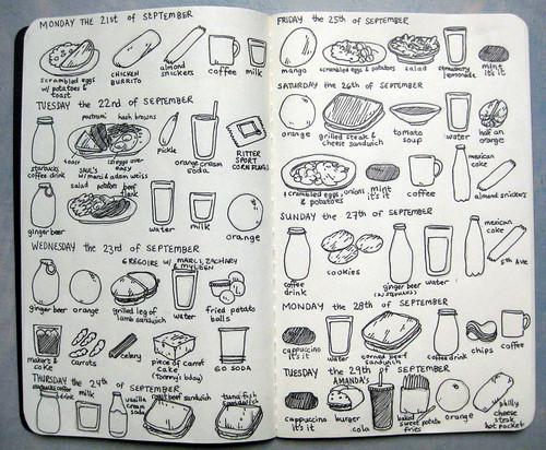 foodjournal6