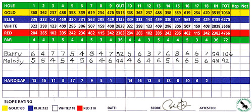 Obama Golf Scorecard, October 25, 2009