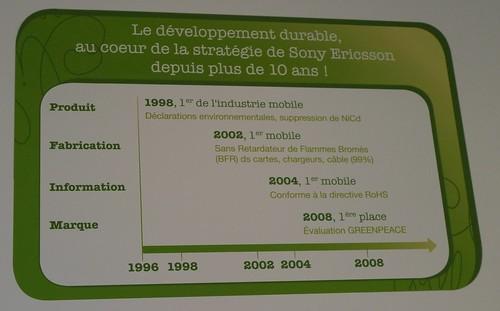 Sony-Ericsson GreenHeart - Soirée de présentation du 4 juin 2009