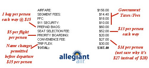 Allegiant Ancillary Revenue