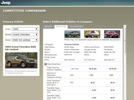 Jeep comparison tool