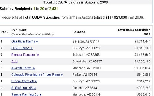 AgSubsidies