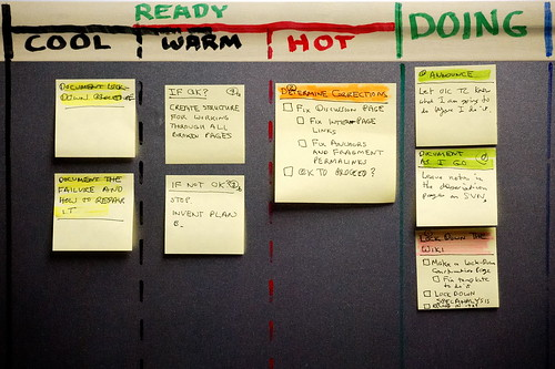 Productivity: Using the Personal Kanban to Play with Project Decomposition