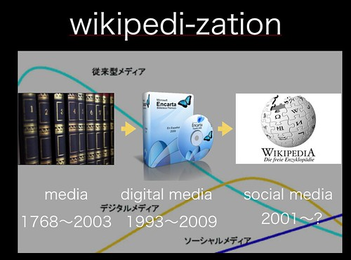 wikipedization2.png