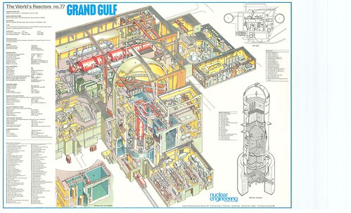 Nuclear Reactor Cutaway Schematic -- Grand Gulf