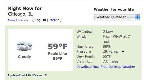 Nothing Says Global Warming Like 59 Degrees On July 1st!