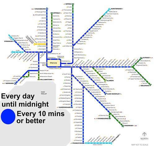 大多数铁路网络可以每10分钟运行一次